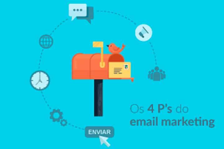 dicadinamize 4ps do e-mail marketing