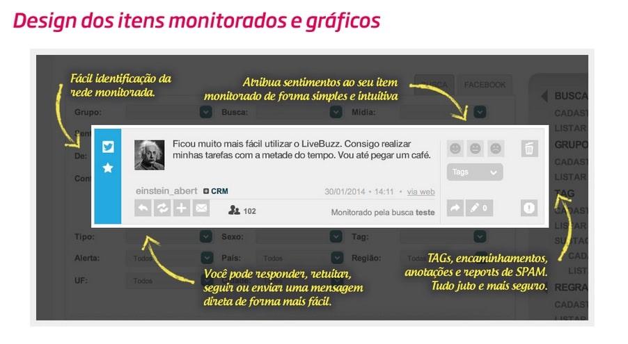Layout de monitoramento de redes sociais