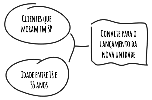 ferramenta de email marketing automacao mail2easy pro