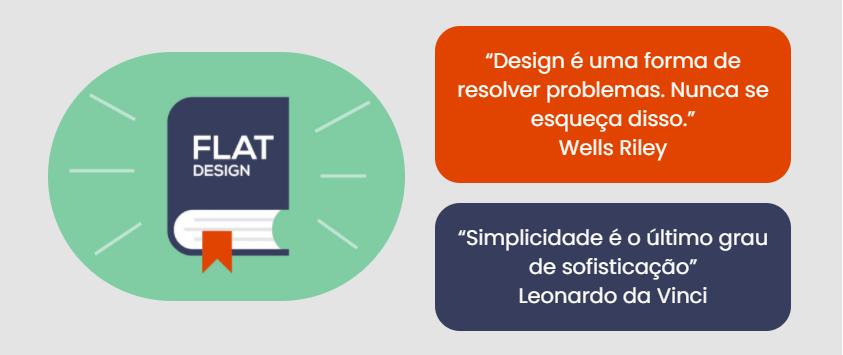 Flat Design no layout de e-mail marketing
