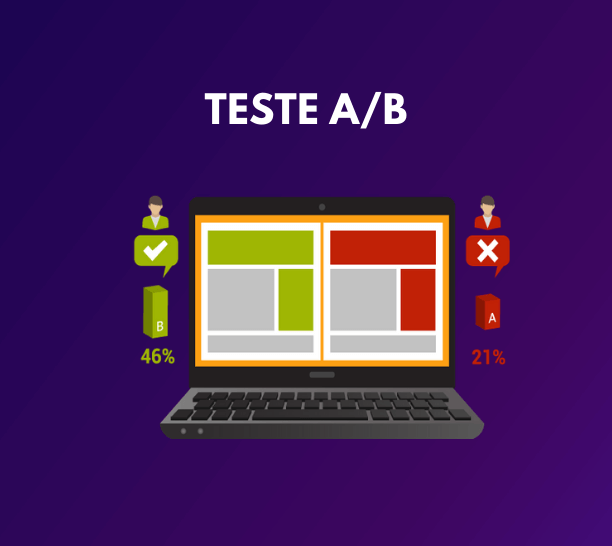 teste ab email marketing