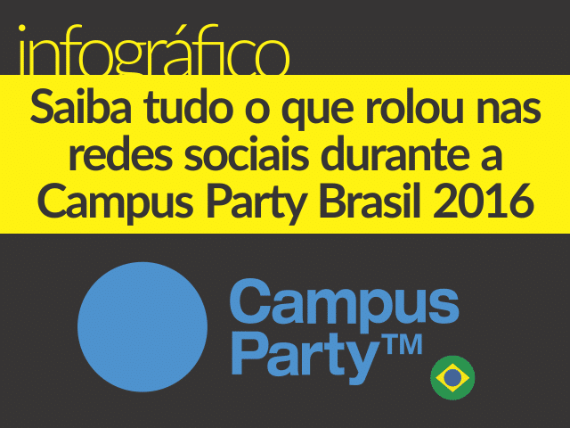 Infográfico Campus Party Brasil 2016