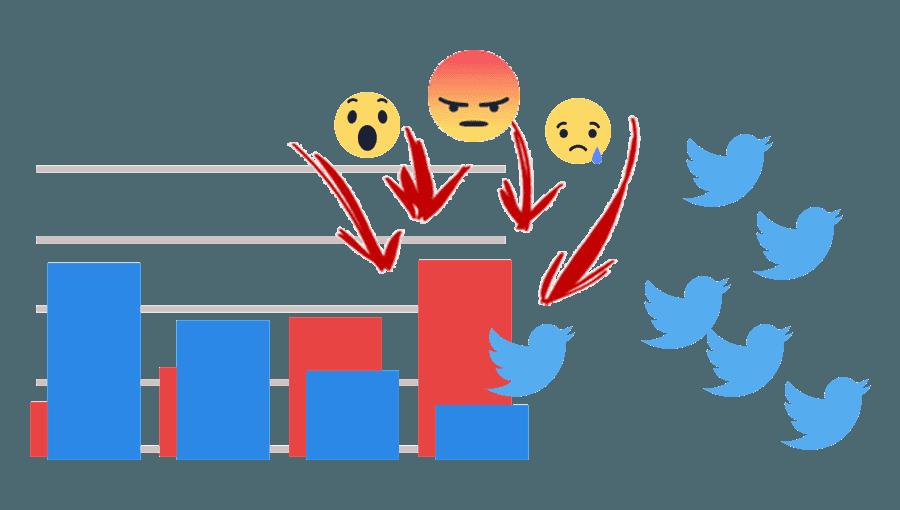 O impacto da crise nas vendas