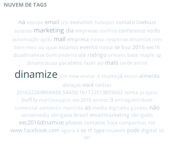 nuvemtags