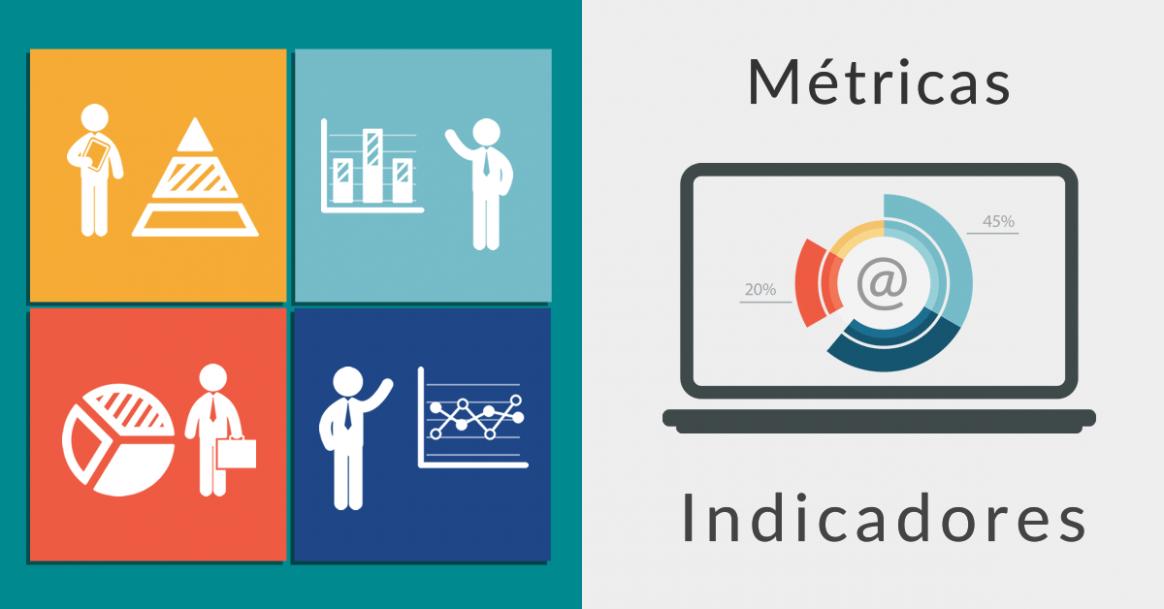 Métricas e indicadores - Como lidar?