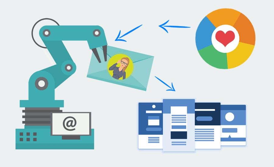 Email marketing na retenção e aquisição de clientes: automação de marketing e personalização