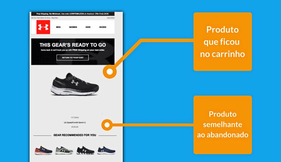 email marketing personalizado