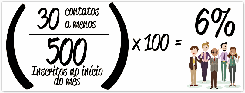 cálculo método padrão