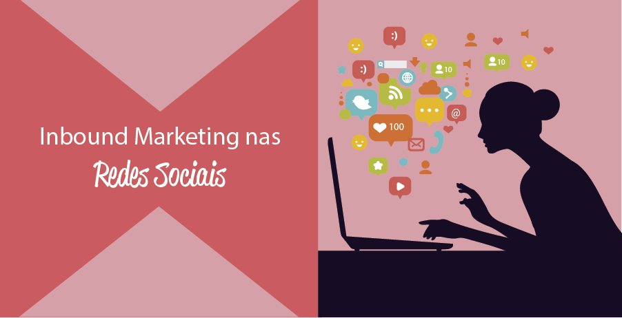 Inbound Marketing nas Redes Sociais