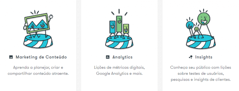 cursos de marketing digital disponíveis