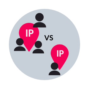 IP Dedicado vs IP Compartilhado
