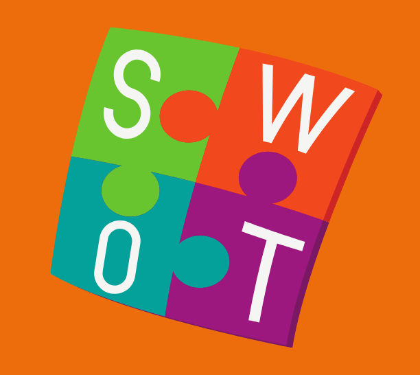 análise de SWOT.