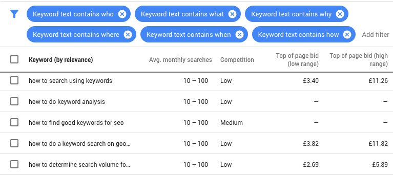 Google Keyword Planner ferramenta de marketing digital