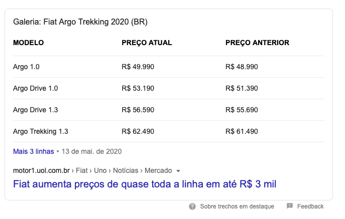 tabela rich snippets