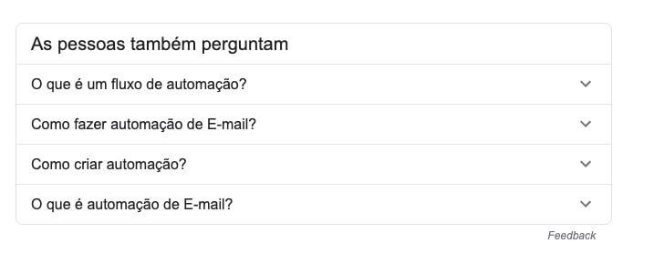 Pesquisas relacionadas do Google